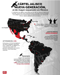 """CJNG"" replaces Sinaloa Cartel as the largest cartel in Mexico"""