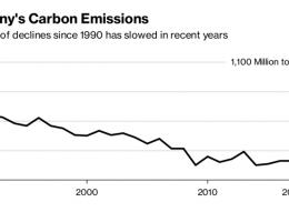 Merkel Plans Broad Emissions Levy in Last Major Climate Push
