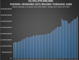 U.S. Federal Spending Out Of Control