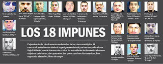 Baja California fugitives: 18 high-ranking cartel members wanted
