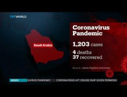 Covid-19 Coronavirus Pandemic In The Middle East -- News Updates March 29 - 30, 2020