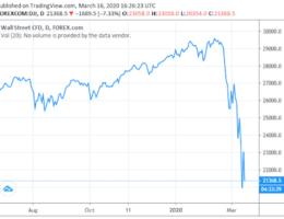 U.S. And Global Stock Markets Crash (Again)