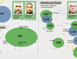 Baja California authorities identify more CJNG and Sinaloa Cartel sicarios and drug dealers in Tijuana