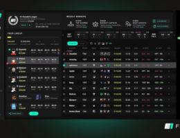 Esports One launches its fantasy esports platform
