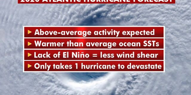 What you should about this year's 2020 Atlantic hurricane season.