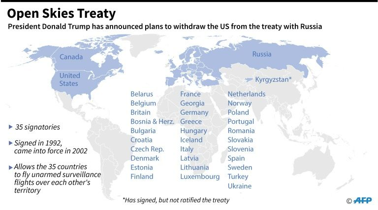 Map showing the 35 signatories to the Open Skies Treaty, which the United States plans to quit (AFP Photo/Gal ROMA)