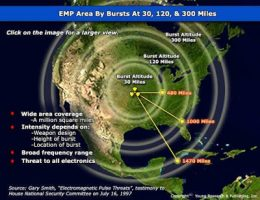 China Has Developed EMP Weapons That Can Fry The US Electric Grid Through A High-Tech 'Pearl Harbor' Attack