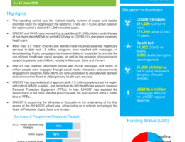 Yemen: Middle East & North Africa Region COVID-19 Situation Report No. 6 (1 – 15 June 2020)