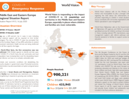 Afghanistan: COVID-19 emergency response - Middle East and Eastern Europe Regional Situation Report #10 - 16 July 2020