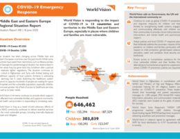 Afghanistan: COVID-19 emergency response - Middle East and Eastern Europe Regional Situation Report #8 - 18 June 2020