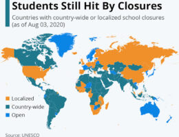 A Billion Students Still Hit By Closures