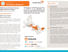 Afghanistan: COVID-19 emergency response - Middle East and Eastern Europe Regional Situation Report #11 - 30 July 2020