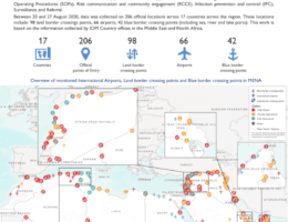 Syria: Tracking Mobility Impact - Points of Entry Analysis - August 27, 2020 IOM Regional Office for the Middle East and North Africa