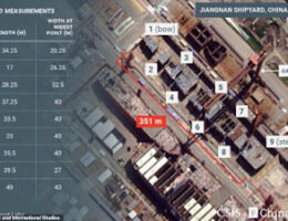 China's Third Aircraft Carrier Is Pictured Under Construction In Shanghai's 'Warship Factory'