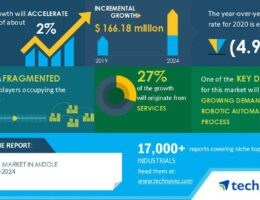 COVID-19 Impact & Recovery Analysis: Robotics Market in Middle East 2020-2024 | Evolving Opportunities with ABB Ltd. and DENSO Corp. | Technavio