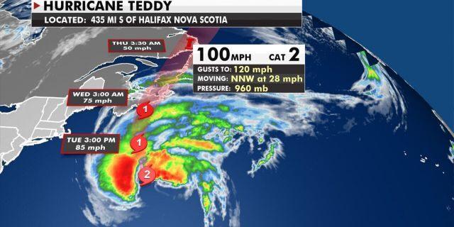 The forecast track of Hurricane Teddy.