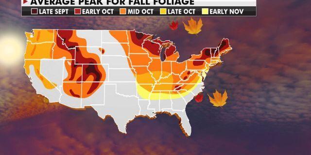 The average peak for fall season.