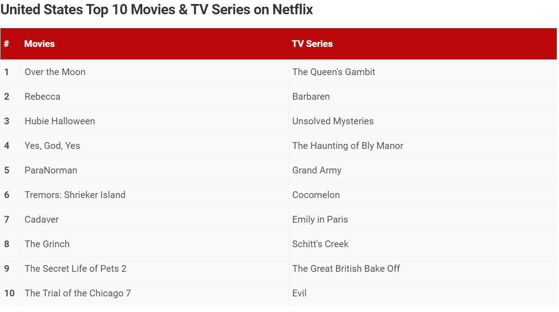 barbarians season 2 netflix tv top 10
