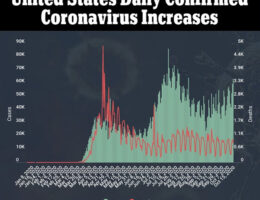 Covid-19 Coronavirus Updates In The U.S. -- October 16, 2020