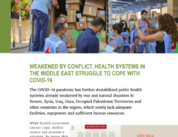Syria: ICRC Response to COVID-19 - Near and Middle East, September 2020