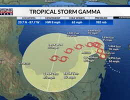 Tropical Storm Gamma strengthens, no threat to the United States