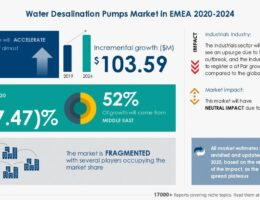 Water Desalination Pumps Market in EMEA | Scarcity of Freshwater and the Growing Population in Middle East Countries to Boost Demand | Technavio