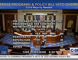 U.S. Congress Votes To Override President Trump's Veto Of The Defense Bill