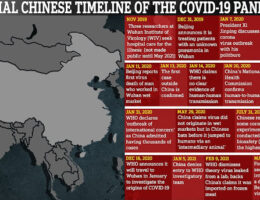 Bombshell Report Says Covid-19 'Has No Credible Natural Ancestor' And Was Created By Chinese Scientists Who Then Tried To Cover Their Tracks