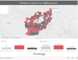 Taliban Continue To Gain Momentum In Afghaistan