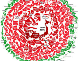 Visualizing Global Government Debt