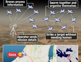 In A World First Israel Used AI-Guided Swarm Of Combat Drones In Gaza Attacks During The War Against Hamas In May