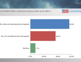 Poll: Majority Says President Biden Is Not Directing Duties And Policies Of The White House