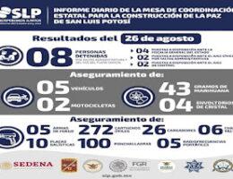 Ciudad Valles, San Luis Potosí: Authorities Rescue Two Kidnapped Victims