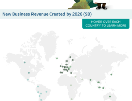 New Study Finds Salesforce Economy in the Middle East and Africa Will Create 94,600 Jobs and USD 21.1 Billion in New Business Revenues by 2026