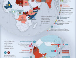 Where Are The World's Ongoing Conflicts Today?